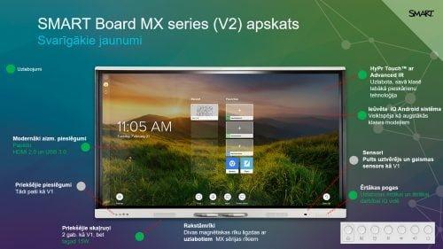 SMART Board MX V2