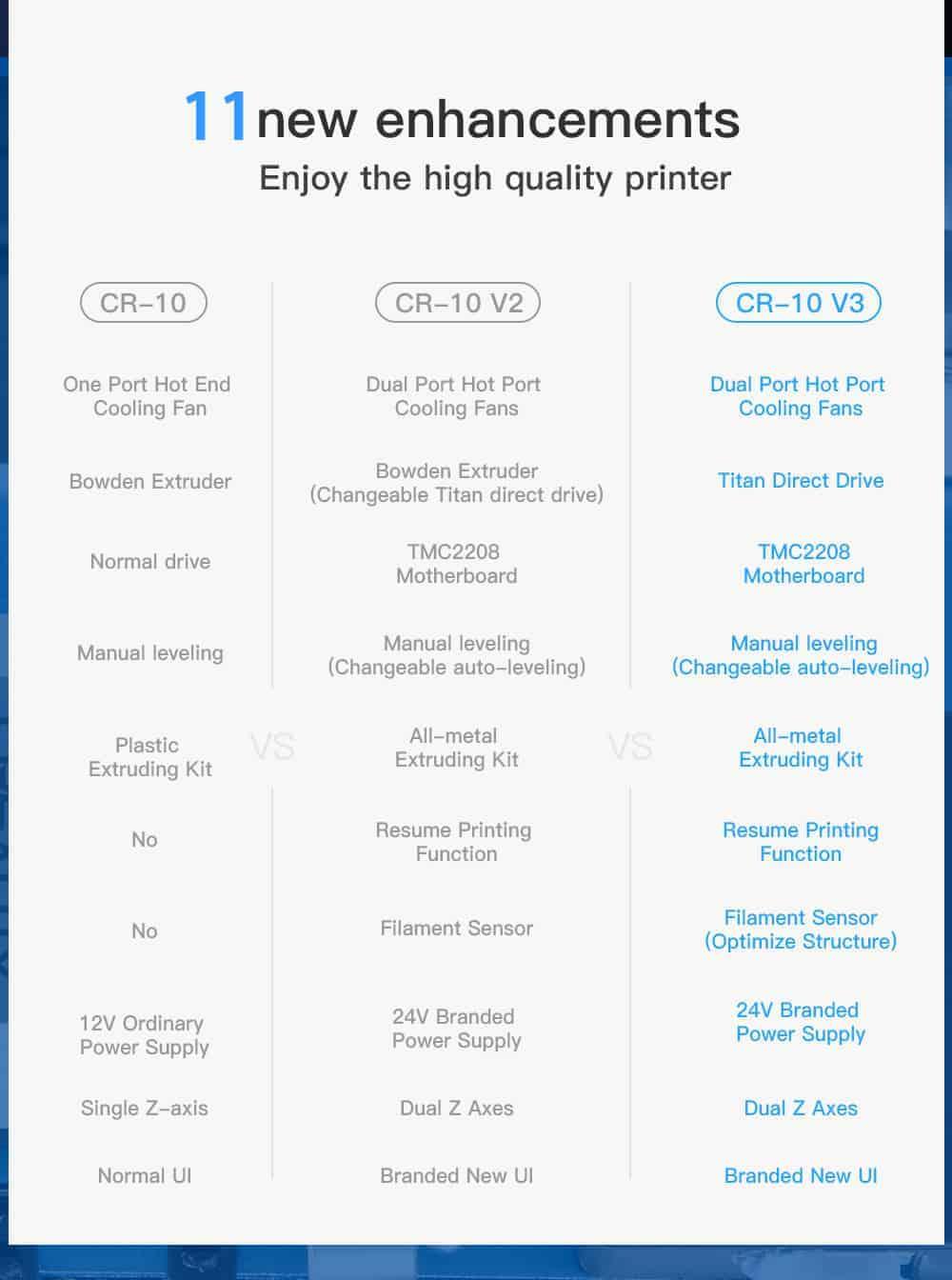 3Dprinteri - CR-10-v3_2