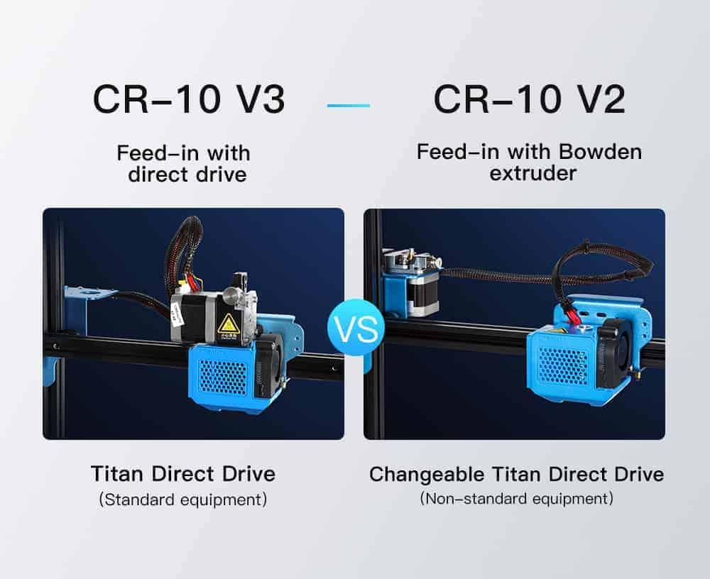 3Dprinteri - CR-10-v3_5