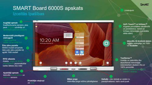 6000S - SMART_6000S_Iespejas.jpg